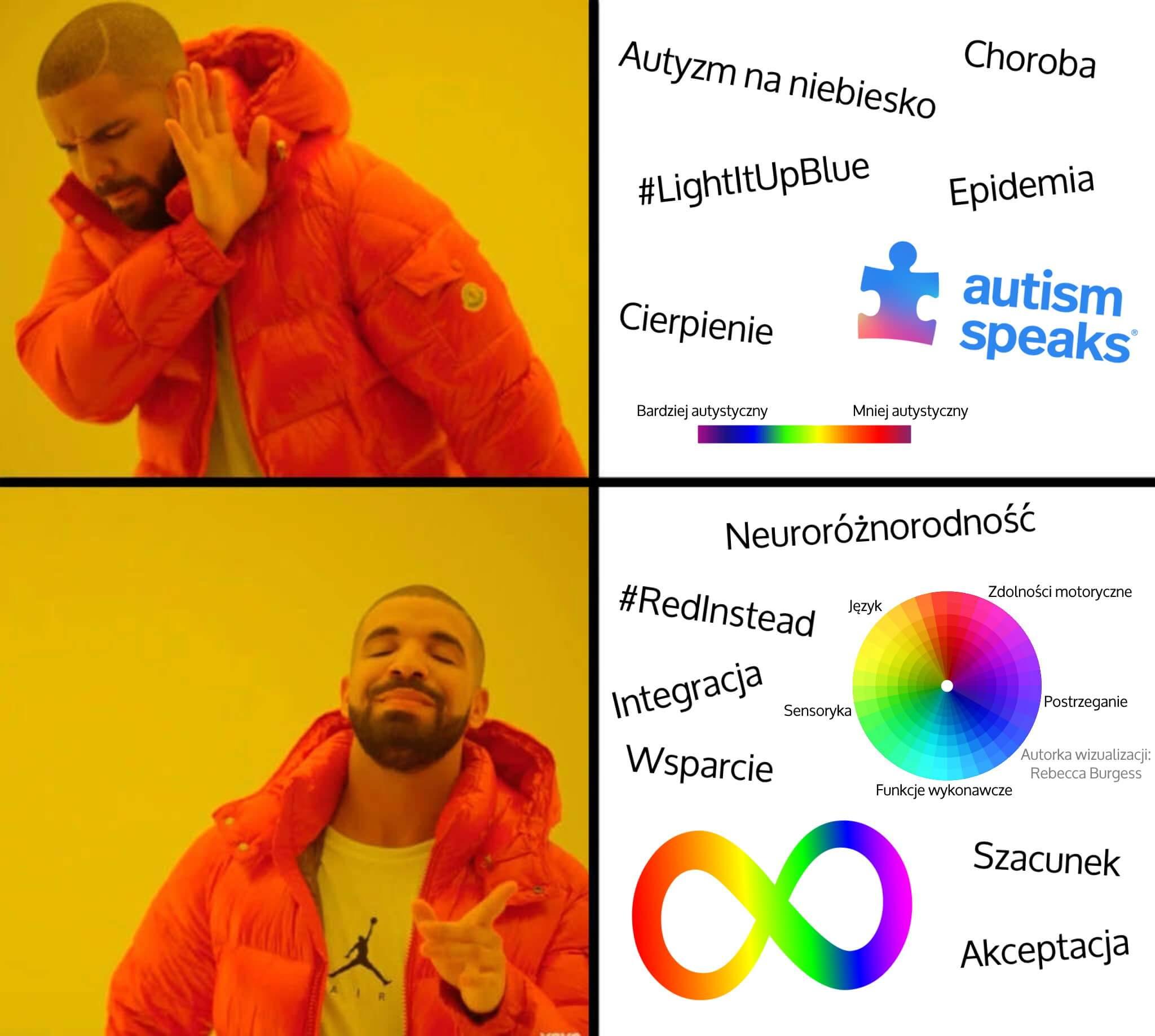 """Mem """"Drakeposting"""" pokazujący co stosować i czego unikać jeśli chodzi o autyzm"""